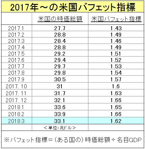 f:id:yukimatu-tousi:20180505131143p:plain