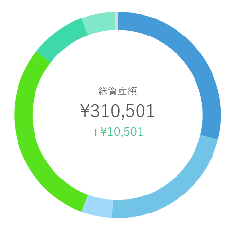 f:id:yukimatu-tousi:20180506172242p:plain
