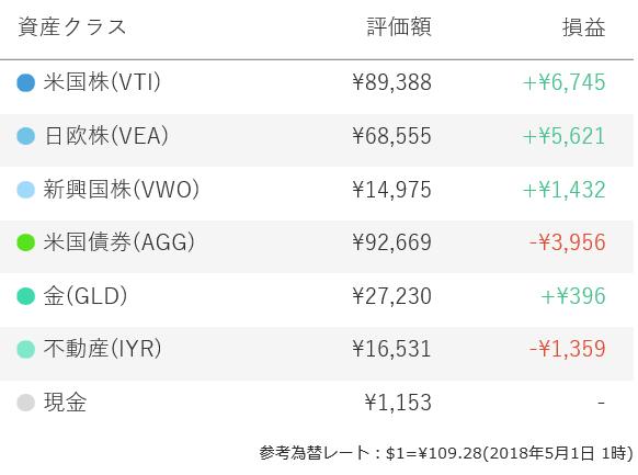 f:id:yukimatu-tousi:20180506172346p:plain