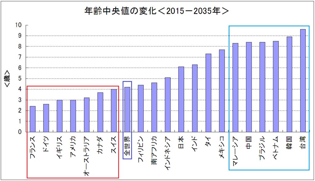 f:id:yukimatu-tousi:20180510160412p:plain