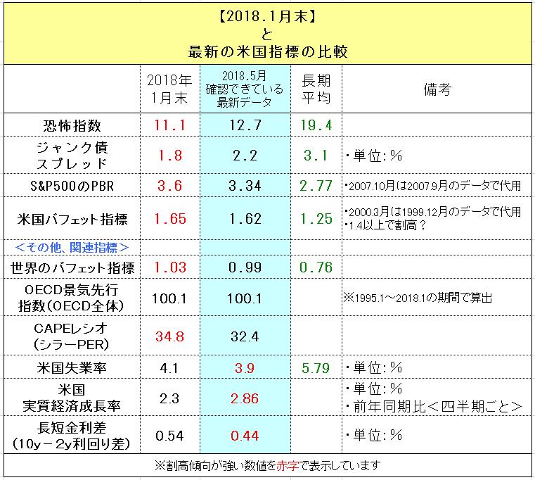 f:id:yukimatu-tousi:20180512151516p:plain