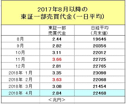 f:id:yukimatu-tousi:20180516221555p:plain