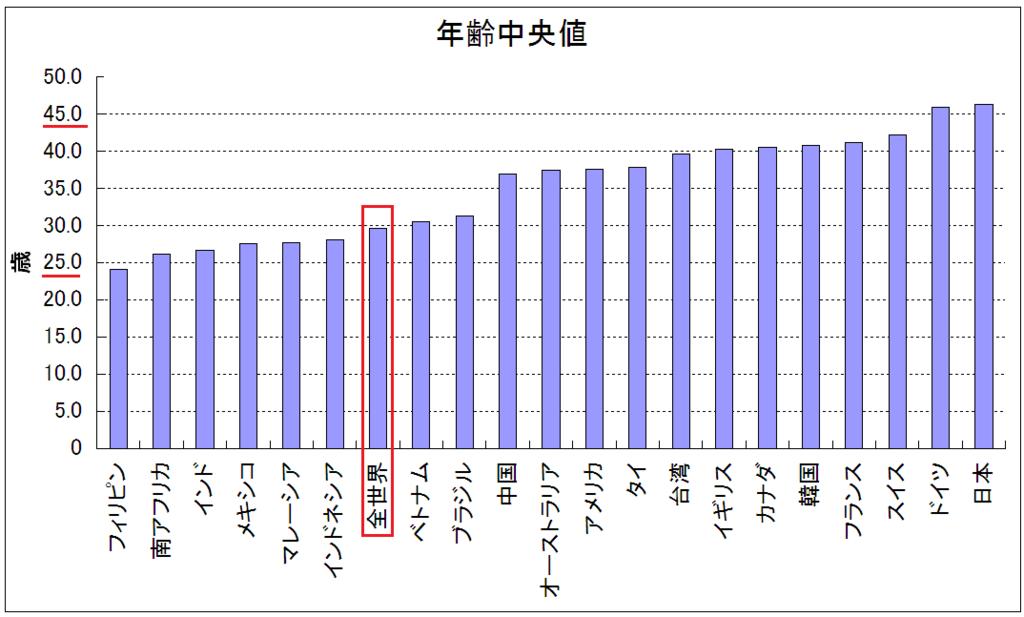 f:id:yukimatu-tousi:20180517121628p:plain