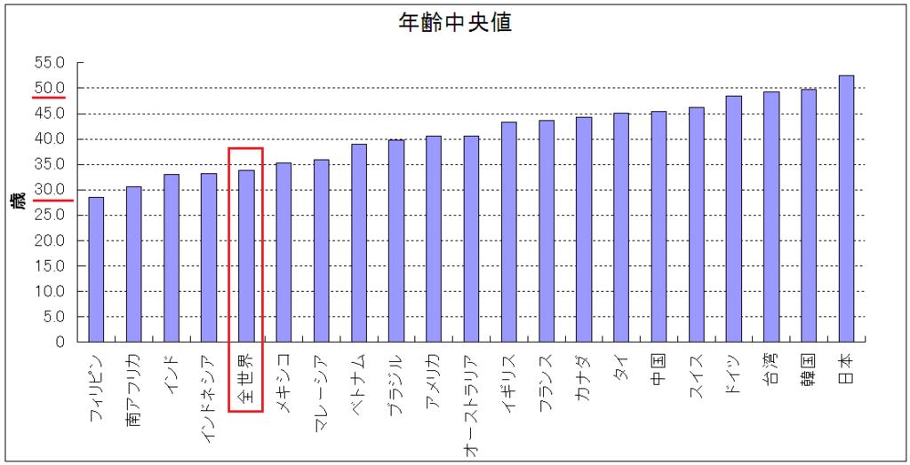 f:id:yukimatu-tousi:20180517141523p:plain