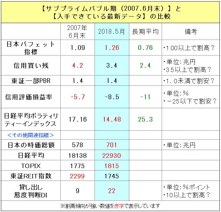f:id:yukimatu-tousi:20180518223603p:plain