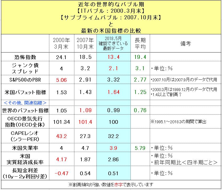 f:id:yukimatu-tousi:20180520222253p:plain