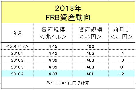 f:id:yukimatu-tousi:20180522155228p:plain