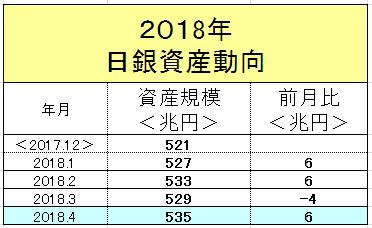 f:id:yukimatu-tousi:20180522155931p:plain