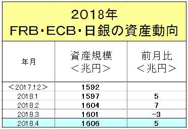 f:id:yukimatu-tousi:20180522160411p:plain