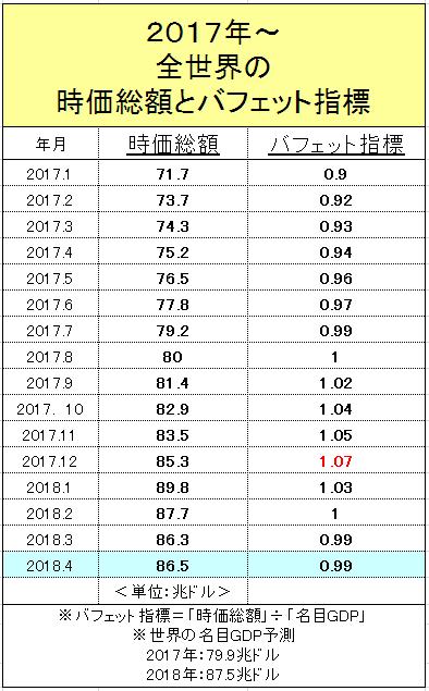 f:id:yukimatu-tousi:20180523153308p:plain