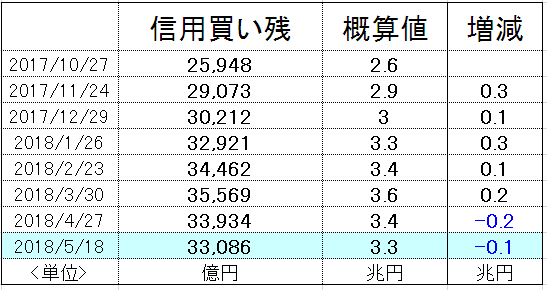 f:id:yukimatu-tousi:20180525103225p:plain