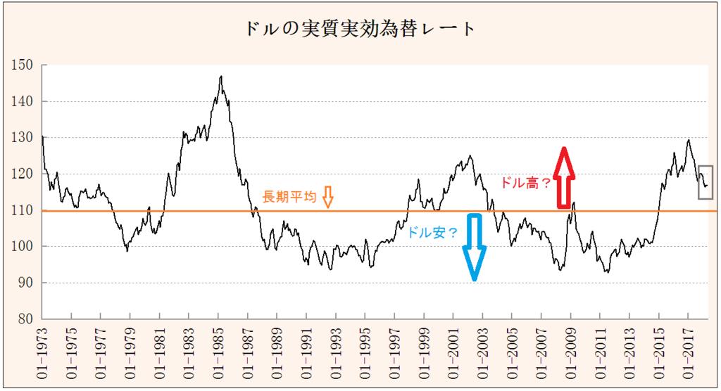 f:id:yukimatu-tousi:20180529100606p:plain