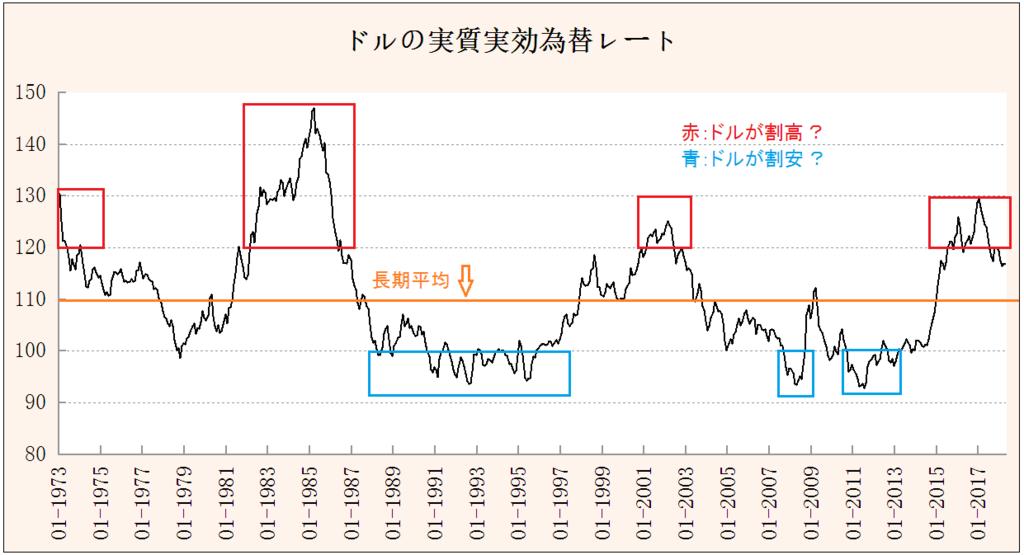 f:id:yukimatu-tousi:20180529102840p:plain