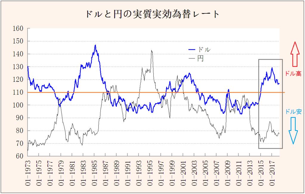 f:id:yukimatu-tousi:20180529103226p:plain