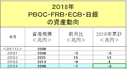 f:id:yukimatu-tousi:20180530134659p:plain