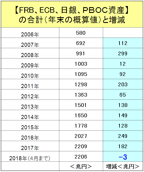 f:id:yukimatu-tousi:20180530142442p:plain