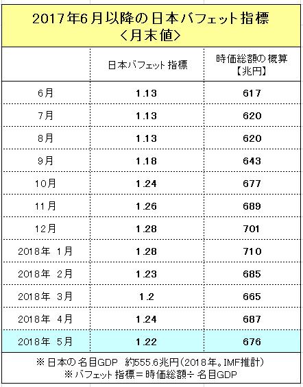 f:id:yukimatu-tousi:20180601153921p:plain