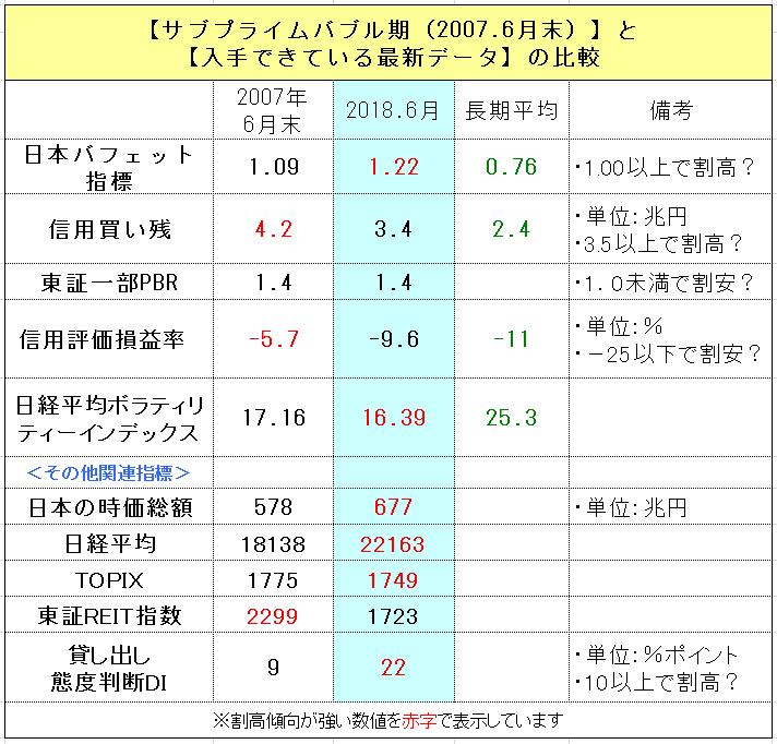 f:id:yukimatu-tousi:20180601223941p:plain