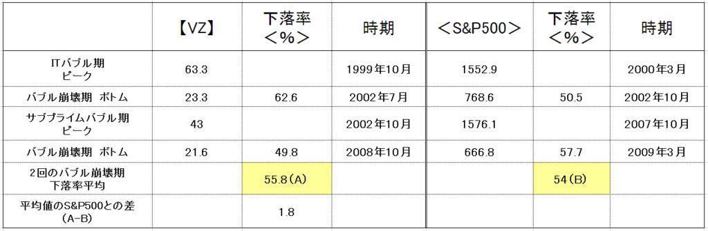 f:id:yukimatu-tousi:20180604160220p:plain