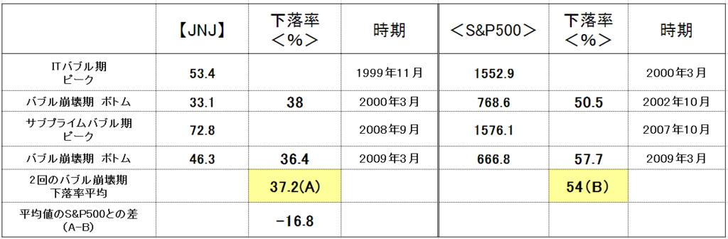 f:id:yukimatu-tousi:20180604223241p:plain