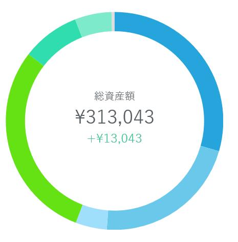 f:id:yukimatu-tousi:20180605222246p:plain