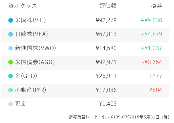 f:id:yukimatu-tousi:20180605222336p:plain