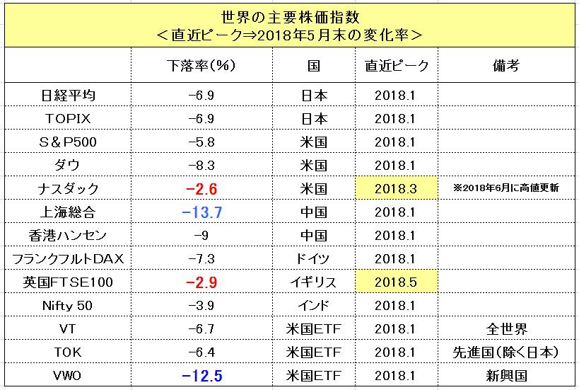 f:id:yukimatu-tousi:20180606223622p:plain