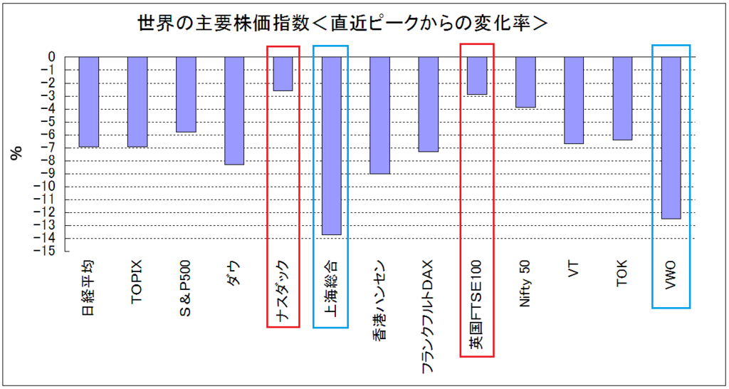 f:id:yukimatu-tousi:20180606223655p:plain