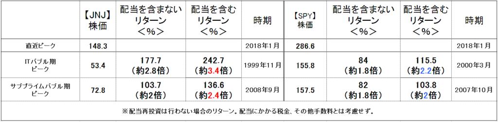 f:id:yukimatu-tousi:20180607154430p:plain