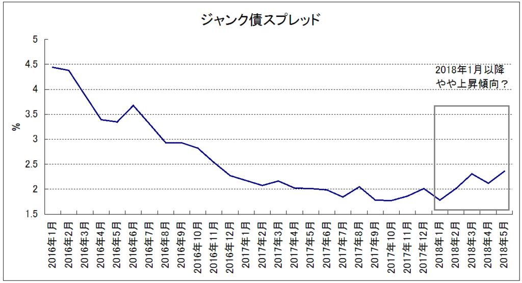 f:id:yukimatu-tousi:20180609143414p:plain