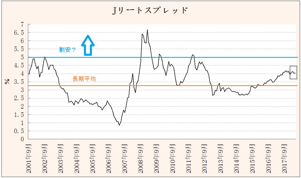 f:id:yukimatu-tousi:20180612001612p:plain