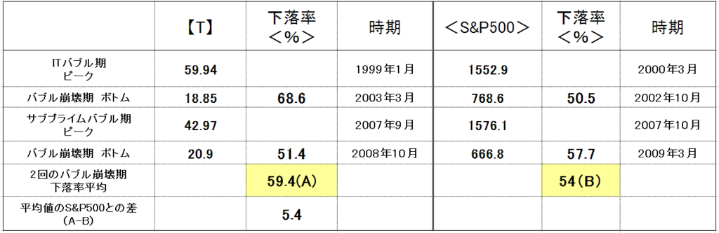 f:id:yukimatu-tousi:20180612231356p:plain