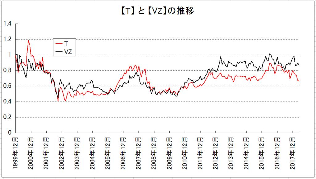 f:id:yukimatu-tousi:20180612232926p:plain
