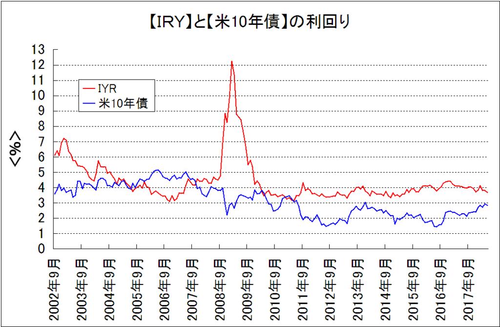 f:id:yukimatu-tousi:20180613221945p:plain