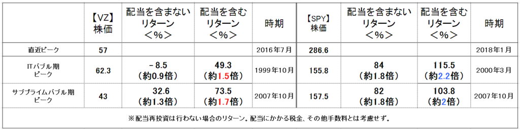 f:id:yukimatu-tousi:20180617163402p:plain