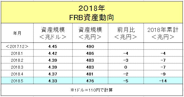 f:id:yukimatu-tousi:20180618152404p:plain