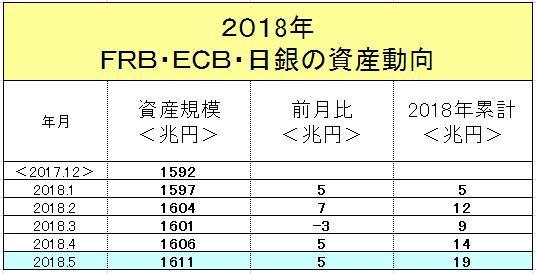 f:id:yukimatu-tousi:20180618153323p:plain
