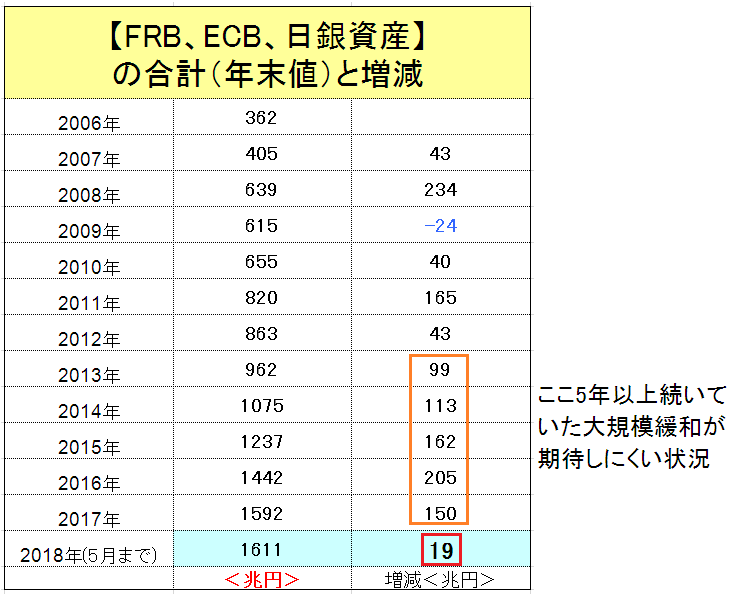 f:id:yukimatu-tousi:20180618155822p:plain