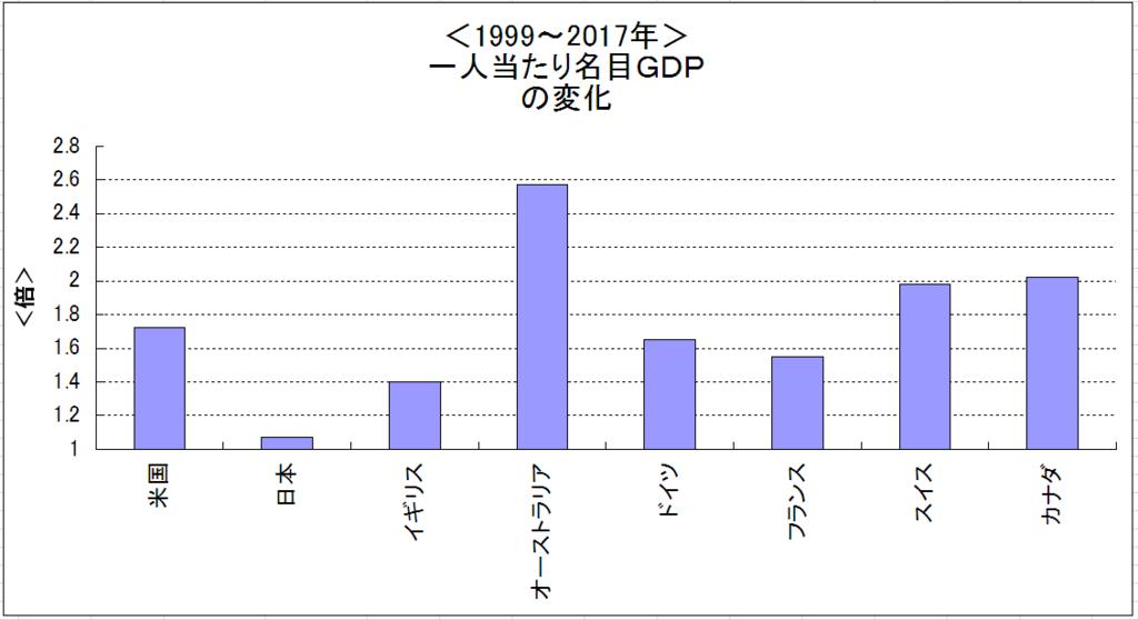f:id:yukimatu-tousi:20180619140356p:plain