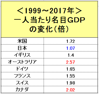 f:id:yukimatu-tousi:20180619140415p:plain