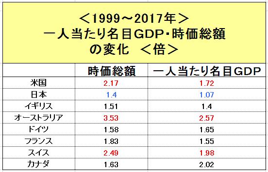 f:id:yukimatu-tousi:20180619141721p:plain
