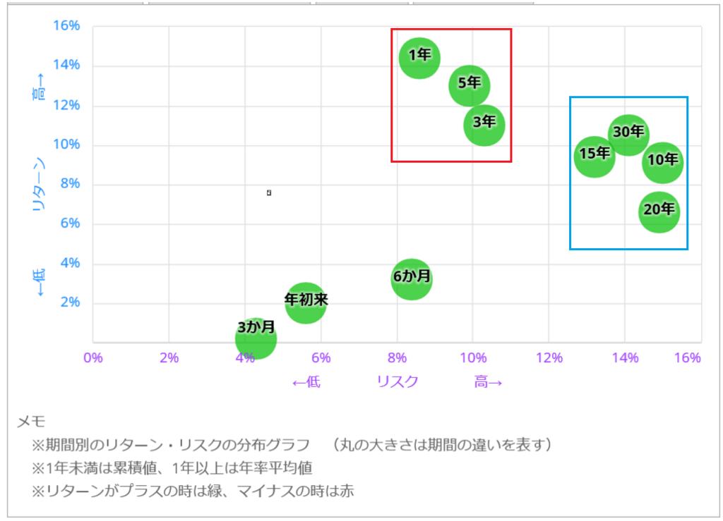 f:id:yukimatu-tousi:20180619224319p:plain