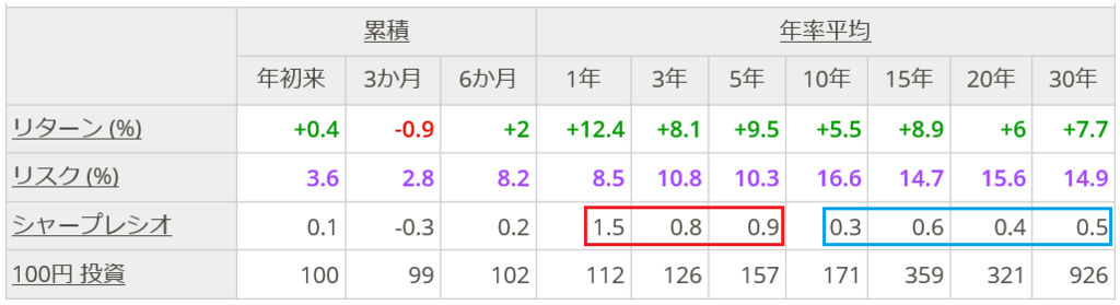 f:id:yukimatu-tousi:20180619224558p:plain