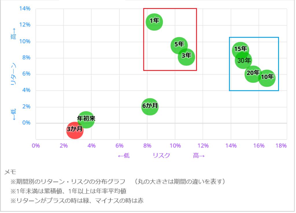 f:id:yukimatu-tousi:20180619224743p:plain