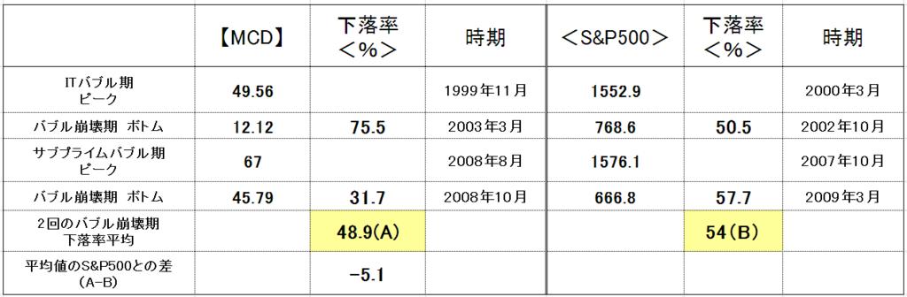 f:id:yukimatu-tousi:20180621141901p:plain