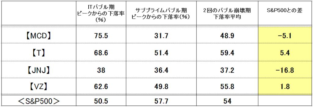 f:id:yukimatu-tousi:20180621150842p:plain