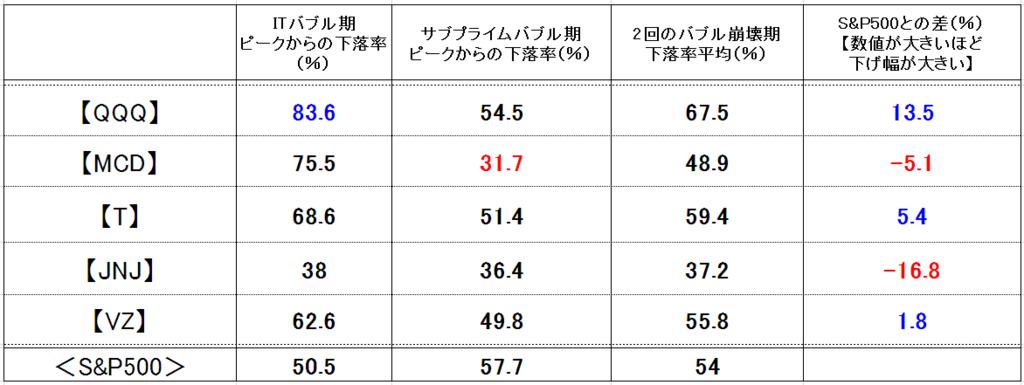f:id:yukimatu-tousi:20180627230920p:plain