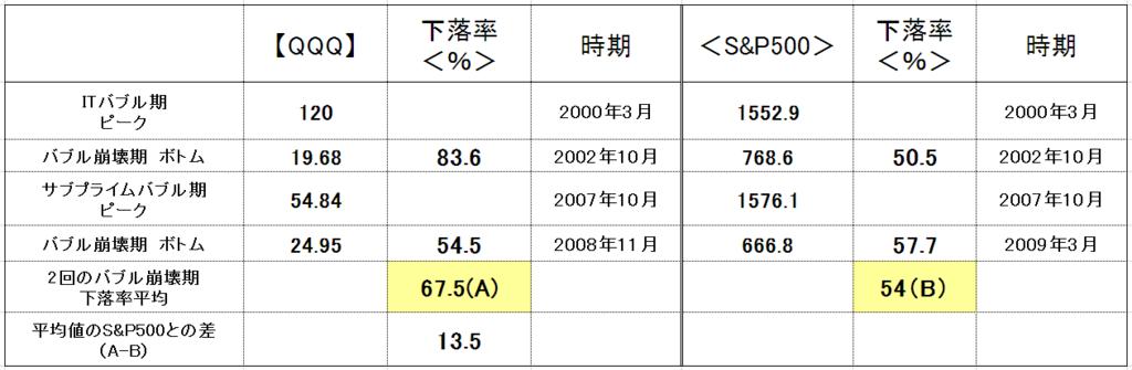 f:id:yukimatu-tousi:20180627231610p:plain
