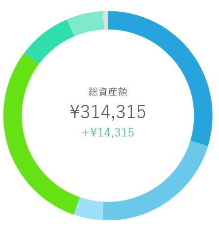 f:id:yukimatu-tousi:20180701213721p:plain