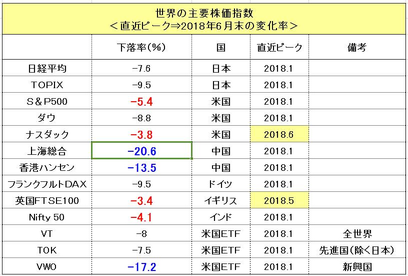 f:id:yukimatu-tousi:20180702152410p:plain